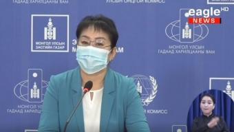 Монголд батлагдсан тоогоор коронавирус өвчнөөр 414 хүн боллоо